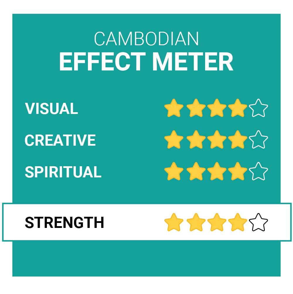 Cambodian Magic Mushroom Effects Smartific.com