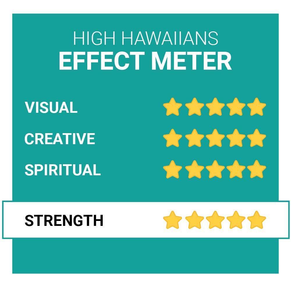 High Hawaiians Magic Truffle Effects Smartific.com