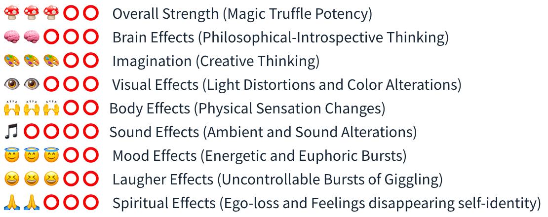 Smartific Atlantis Magic Truffles (Psilocybe) analysis