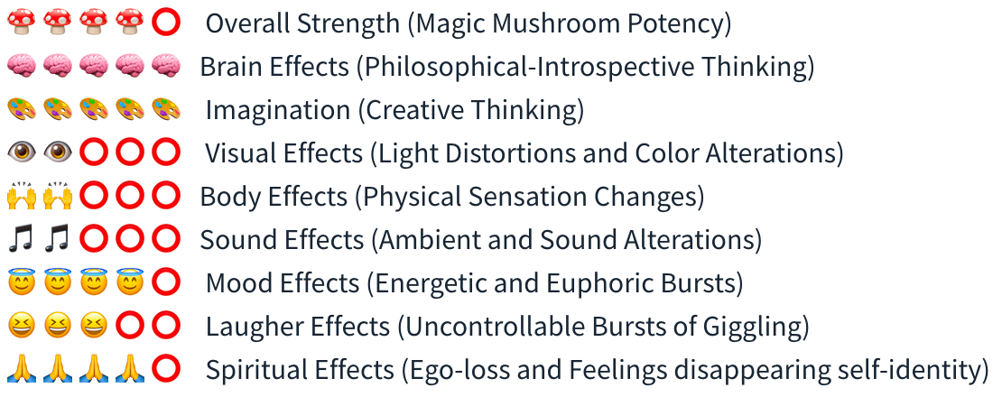 Smartific Colombian Grow kit (Psilocybe Colobienscens) analysis - Magic Mushroom