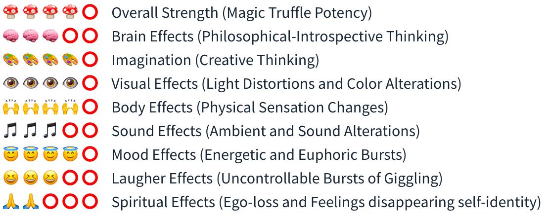 Smartific Dutch Dragon Magic Truffles (Psilocybe Naranja) analysis