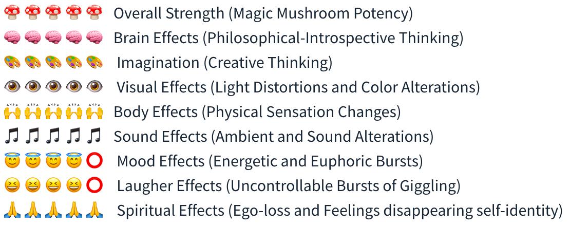 Smartific Golden Teacher Grow kit (Psilocybe Aurumescens) analysis - Magic Mushroom