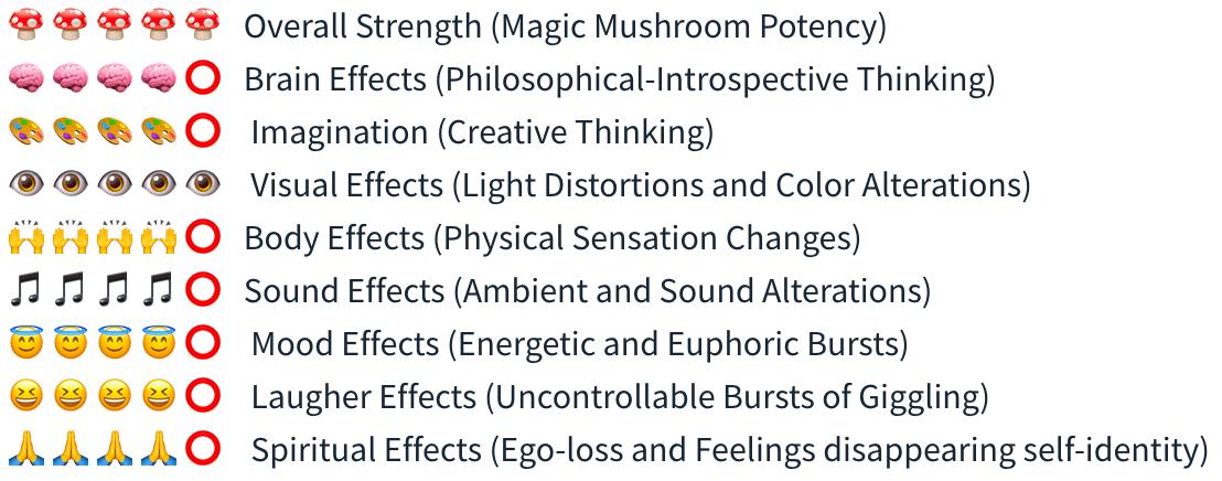 Smartific Mazatapec Grow kit (Psilocybe Mayiescens) analysis - Magic Mushroom