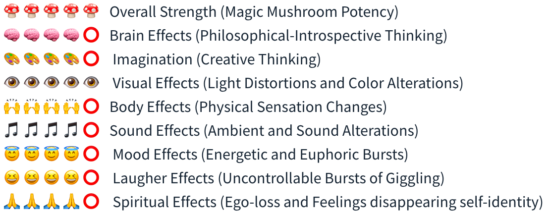 Smartific Mazatapec Grow kit (Psilocybe Mayiescens) analysis - Magic Mushroom