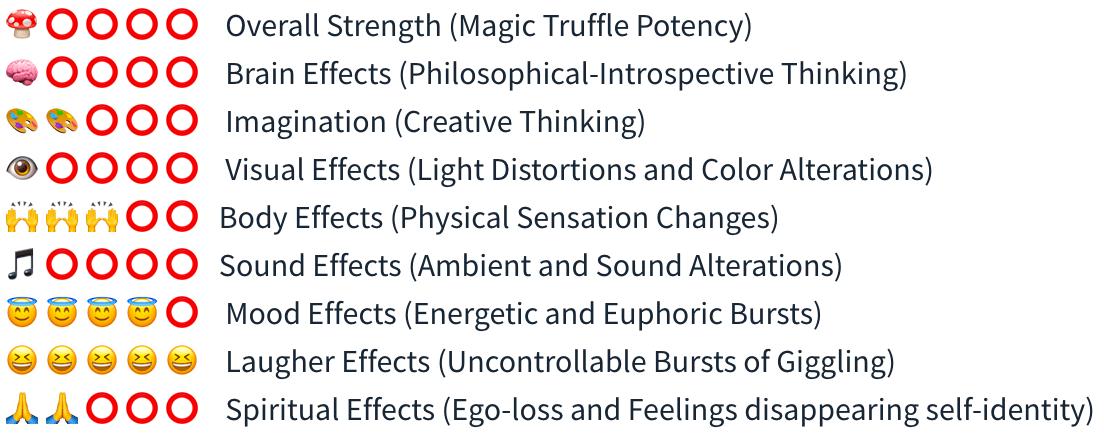 Smartific Mexicana Magic Truffles (Psilocybe) Analysis