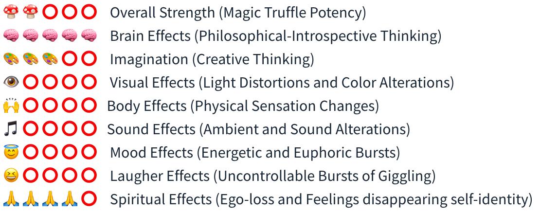 Smartific Tampanensis magic truffles analysis
