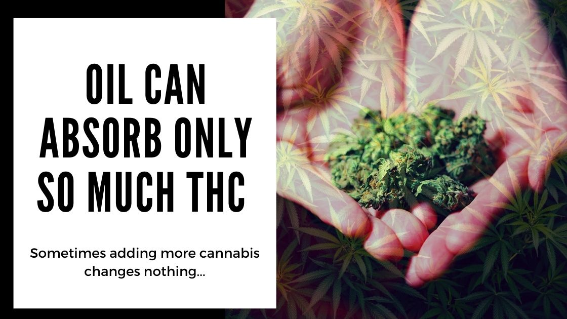 Most Common Mistakes When Making Cannabis Edibles - oil can absorb only so much THC - smartific blog