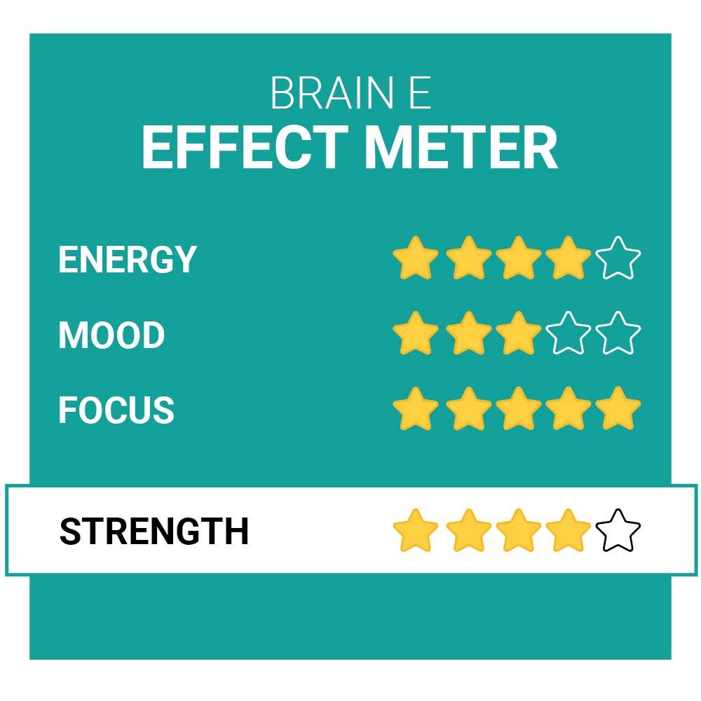 Brain E Party Pills Effects Smartific.com