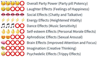 💊 DNX Partypills UltimateX Smartific 8718274710670