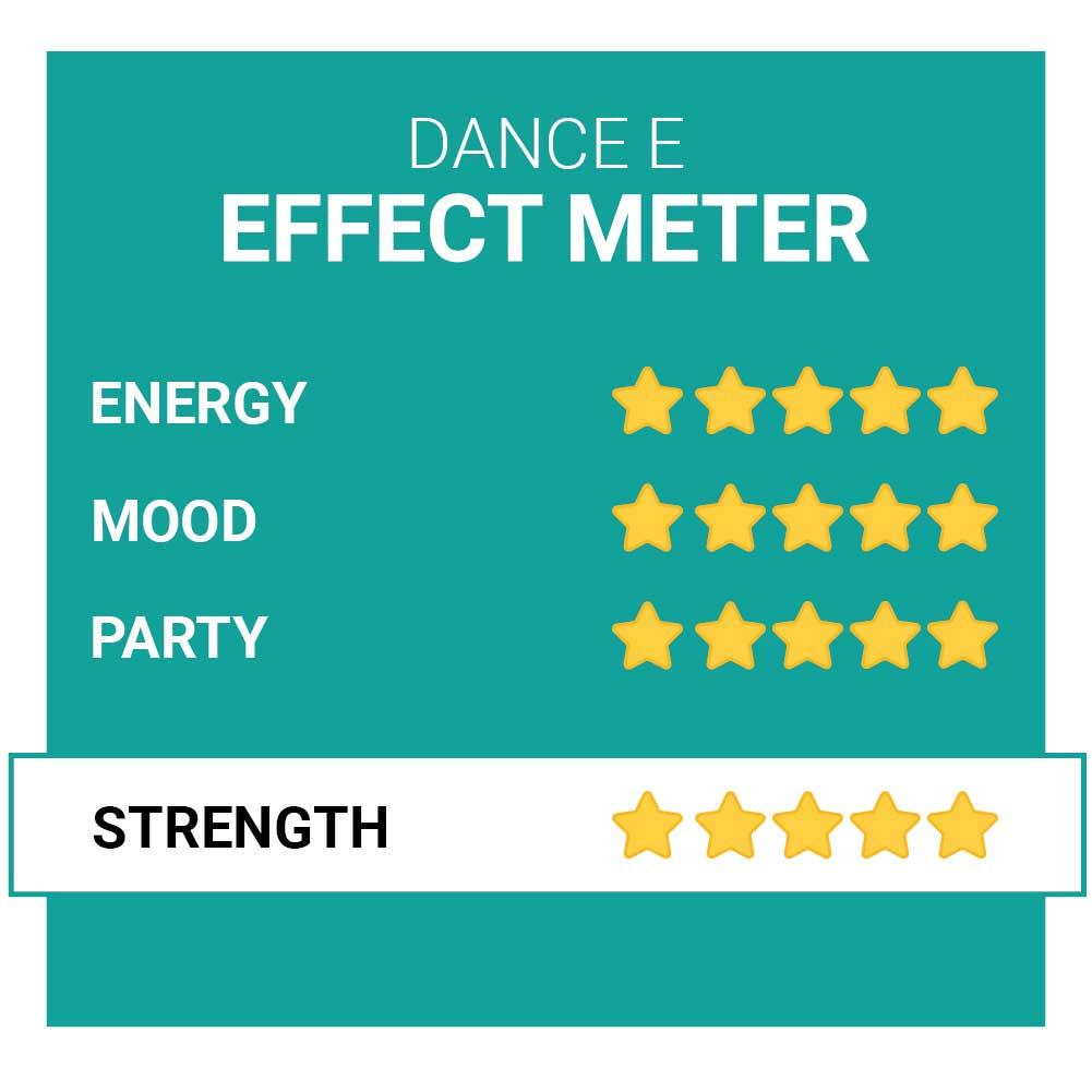 Dance E Party Pills Effects Smartific.com