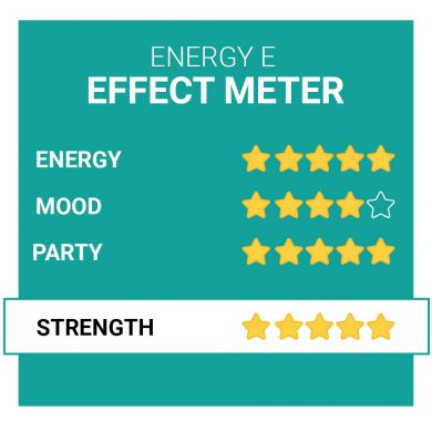 Energy E Party Pills Effects Smartific.com