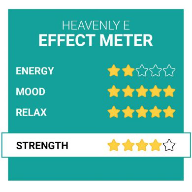 Heavenly E Party Pills Effects Smartific.com