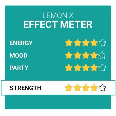 Lemon X Party Pills Effects Smartific.com