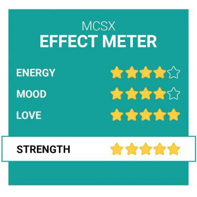 MCSX Party Pills Effects Smartific.com