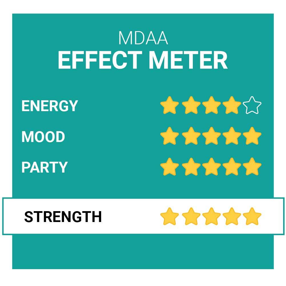 MDAA Party Pills Effects Smartific.com