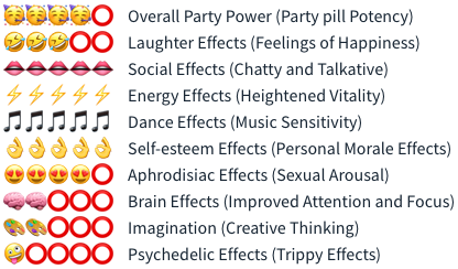 💊 HPA Partypills MDAA Smartific effect analysis 9769077557534