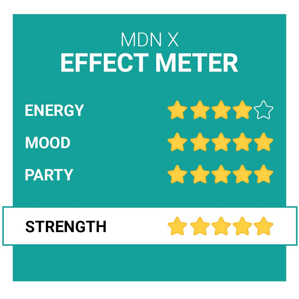 Mdn X Party Pills Effects Smartific.com