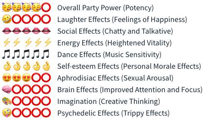 💊 Royal SEXTC Party Shot Royal C Smartific effect analysis 8718274712575