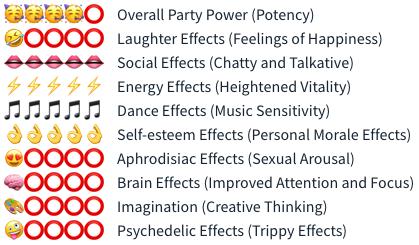 💊 Royal SEXTC Party Shot Royal E Smartific effect analysis 8718274712599