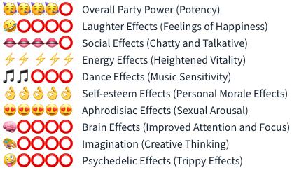 💊 Royal SEXTC Party Shot Royal S Smartific effect analysis 8718274712582