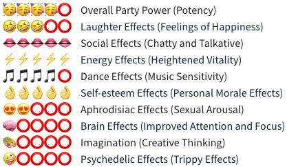 💊 Royal SEXTC Party Shot Royal X Smartific effect analysis 8718274712551
