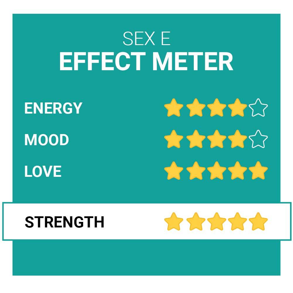 Sex E Party Pills Effects Smartific.com