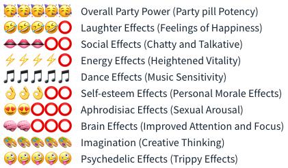 💊 Happycaps Partypills Space E Smartific 8718647037175