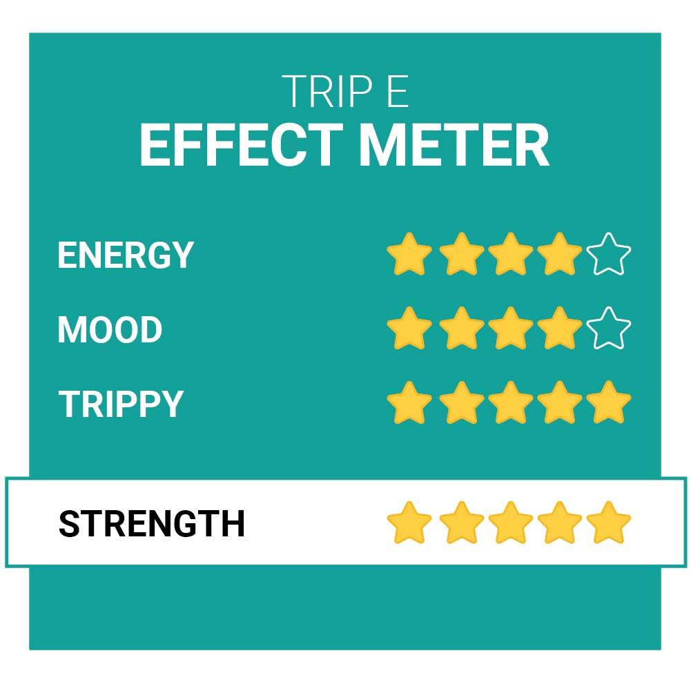 Trip E Party Pills Effects Smartific.com