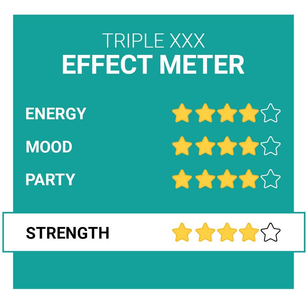 Triple XXX Party Pills Effects Smartific.com