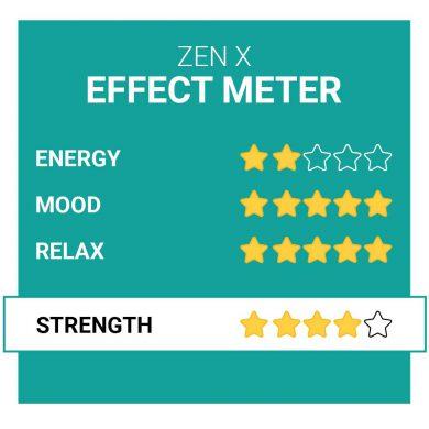 Zen X Party Pills Effects Smartific.com