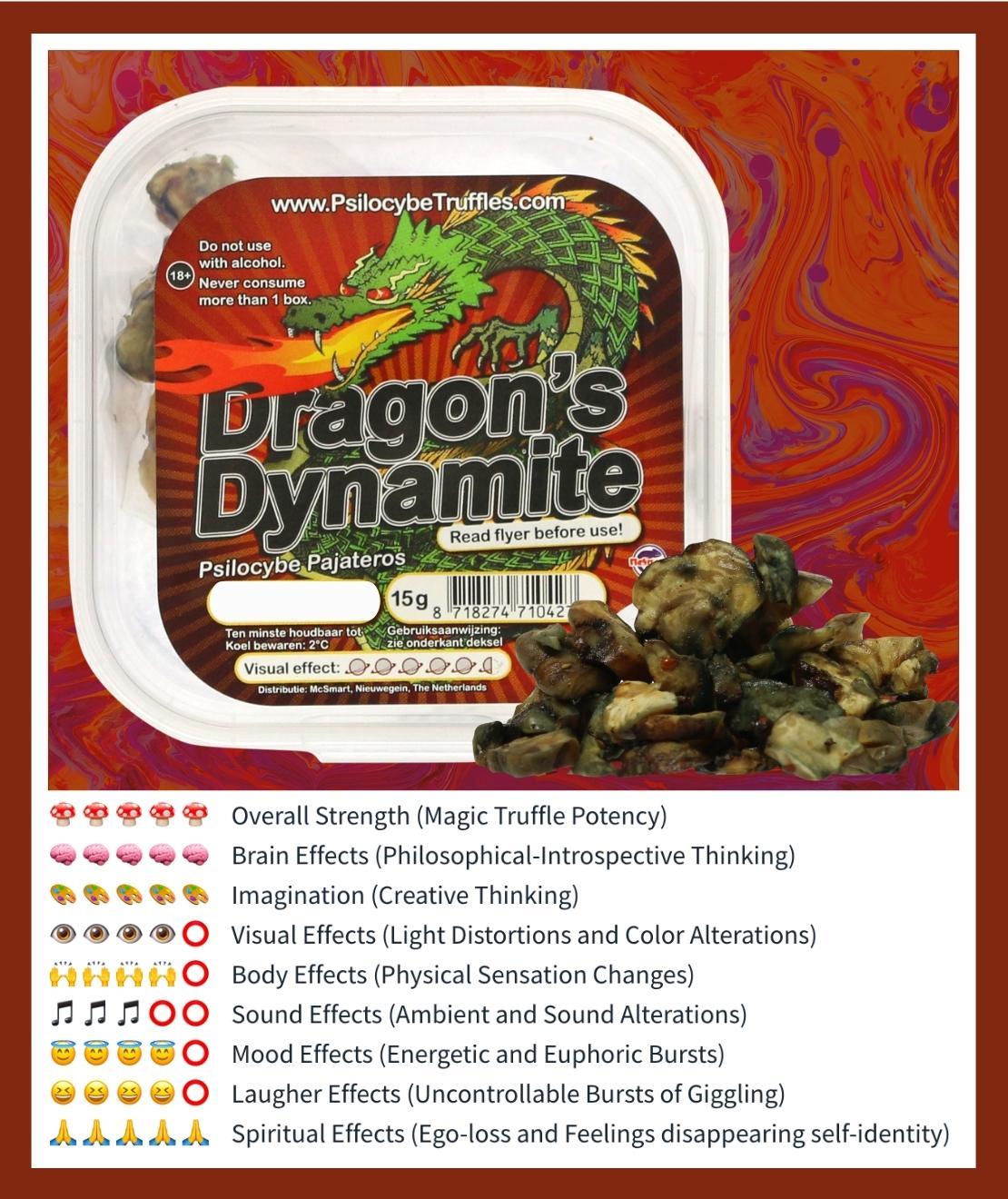 Dragon's Dynamite Magic Truffles strength chart