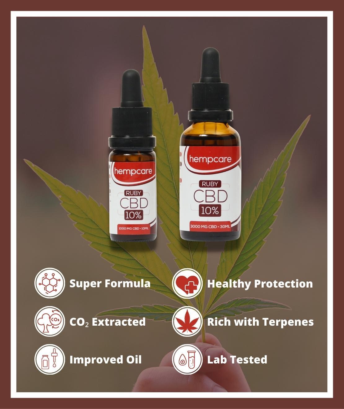 Hempcare Ruby CBD Oil