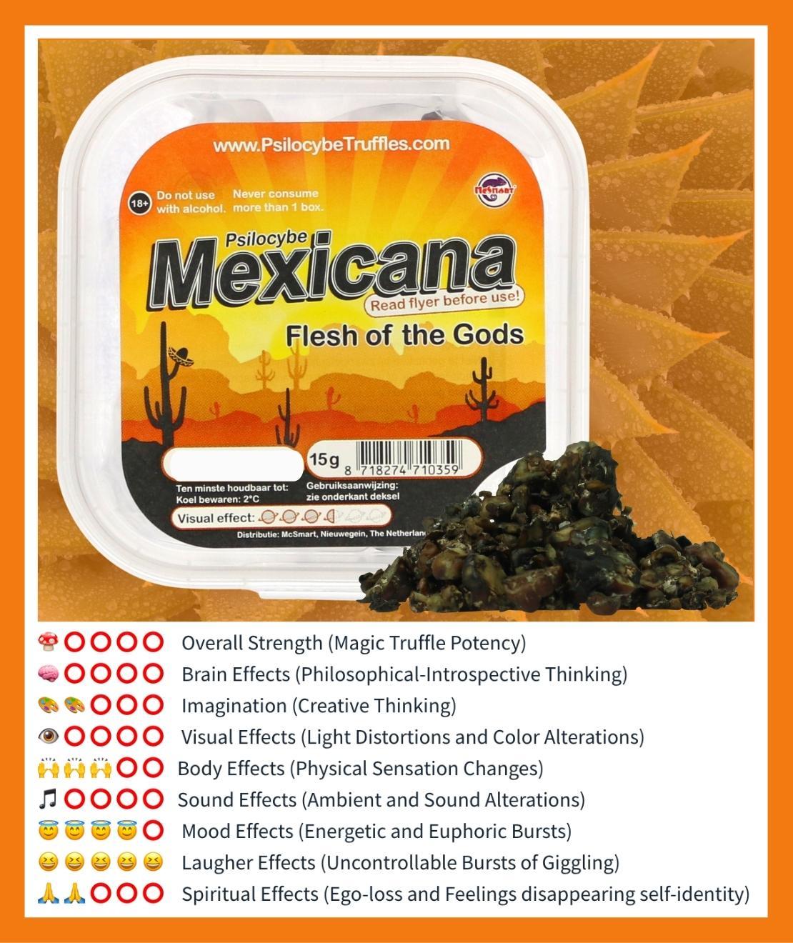 Mexicana Magic Truffles strength chart