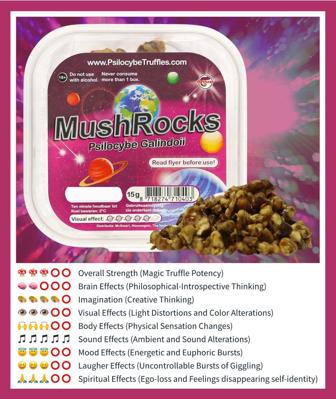 MushRocks Magic Truffles strength chart