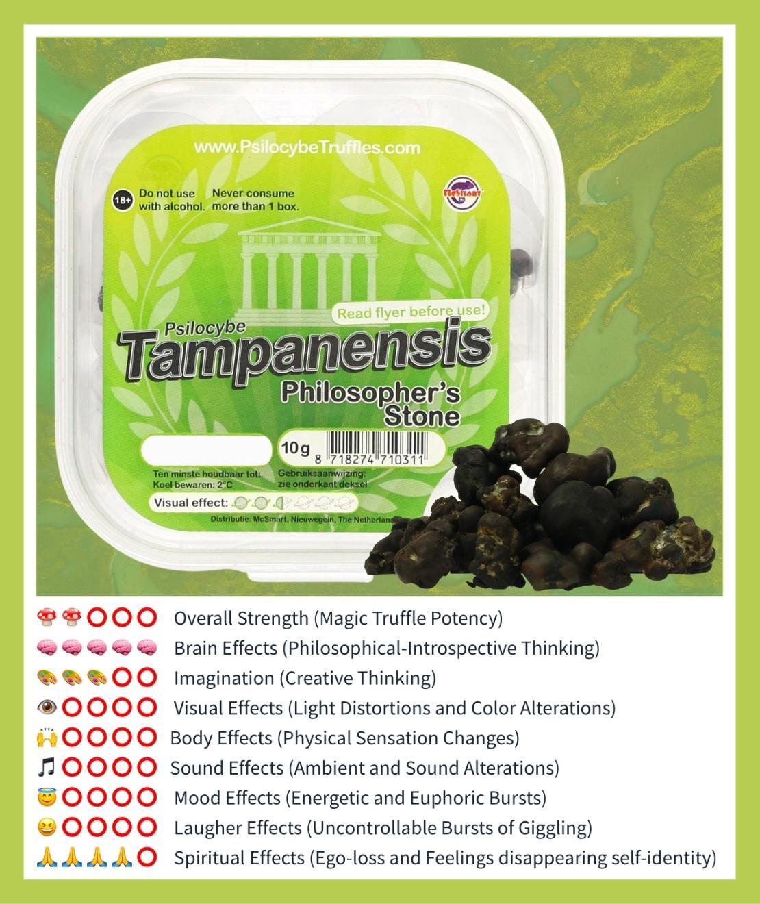 Tampanensis Magic Truffles strength chart